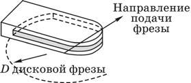 Детали, имеющие проушины