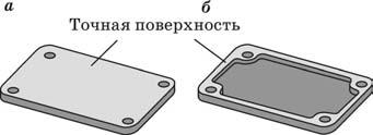 Детали типа крышек лючков