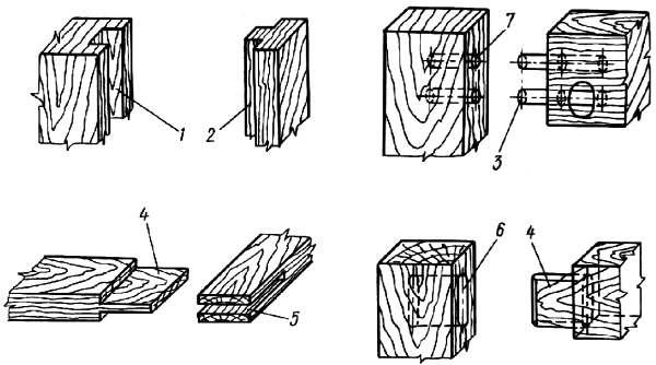 Элементы шиповых соединений