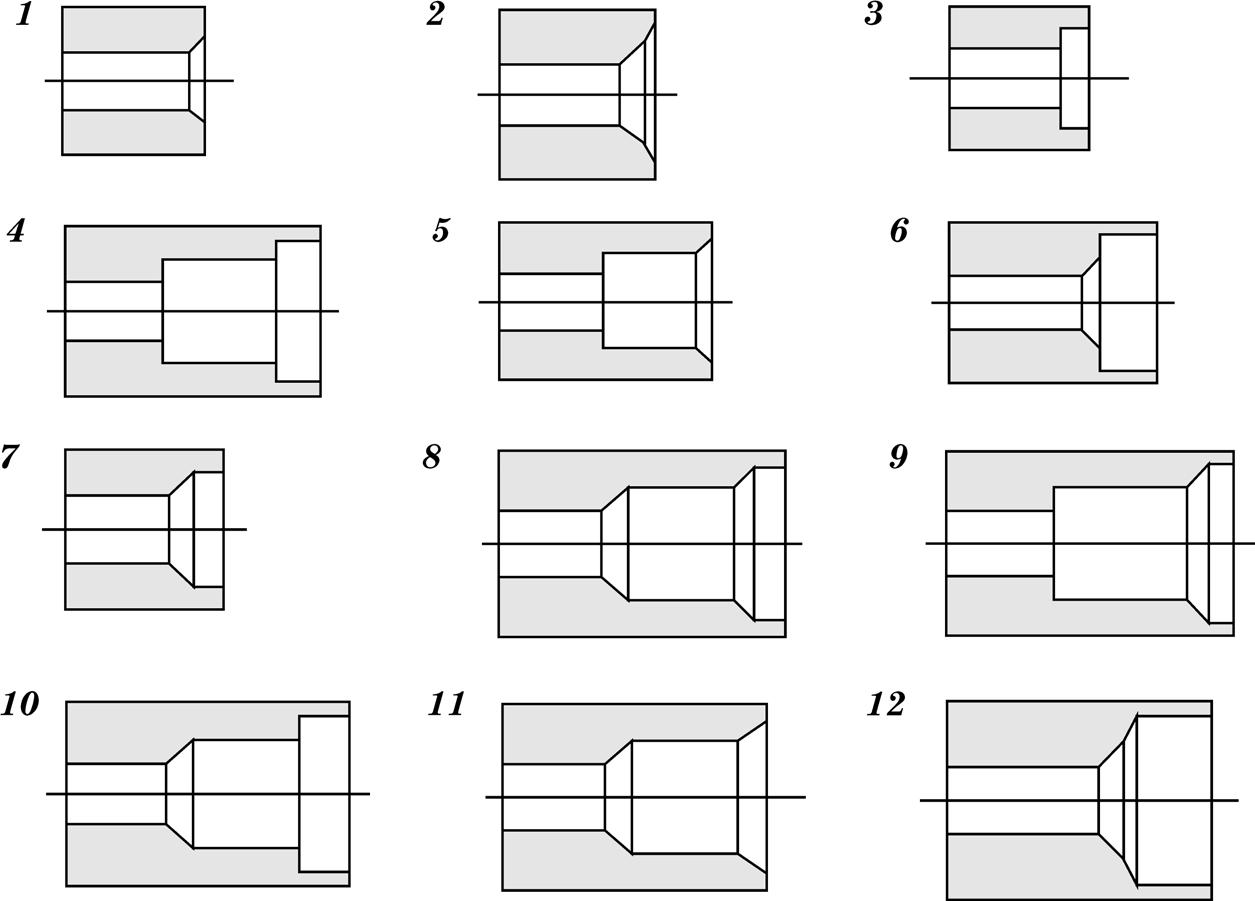 Форма отверстий, обработка которых возможна периферийной режущей кромкой