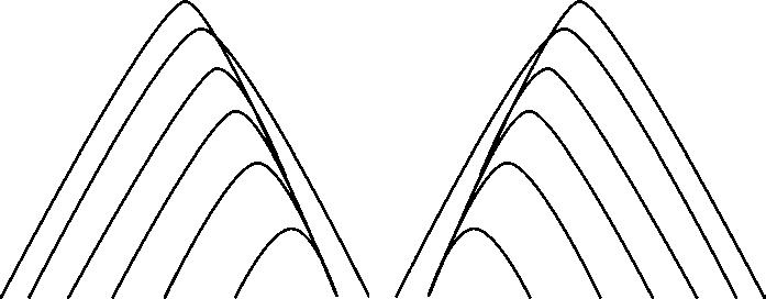 Формообразование резьбовой поверхности при снижении подачи на глубину, но с формообразованием одной из сторон профиля по генераторной схеме