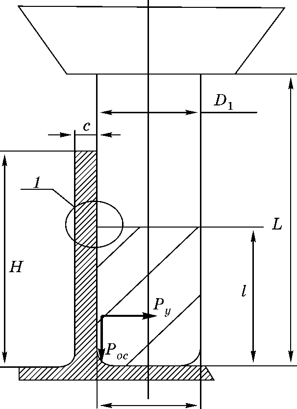 Фрезерование глубоких карманов по методу деления ширины фрезерования