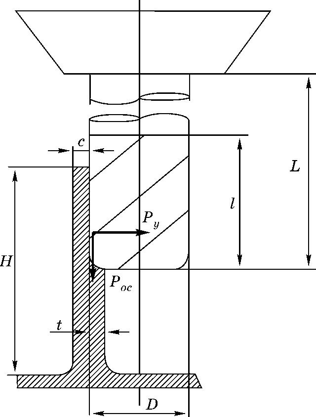 Фрезерование глубоких карманов по методу деления ширины фрезерования, первый проход