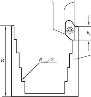 Фрезерование кармана сборными фрезами с делением припуска по ширине фрезерования