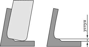 Характер сопряжения полотна и стенки при фрезерован и концевыми фрезами с цилиндрической частью