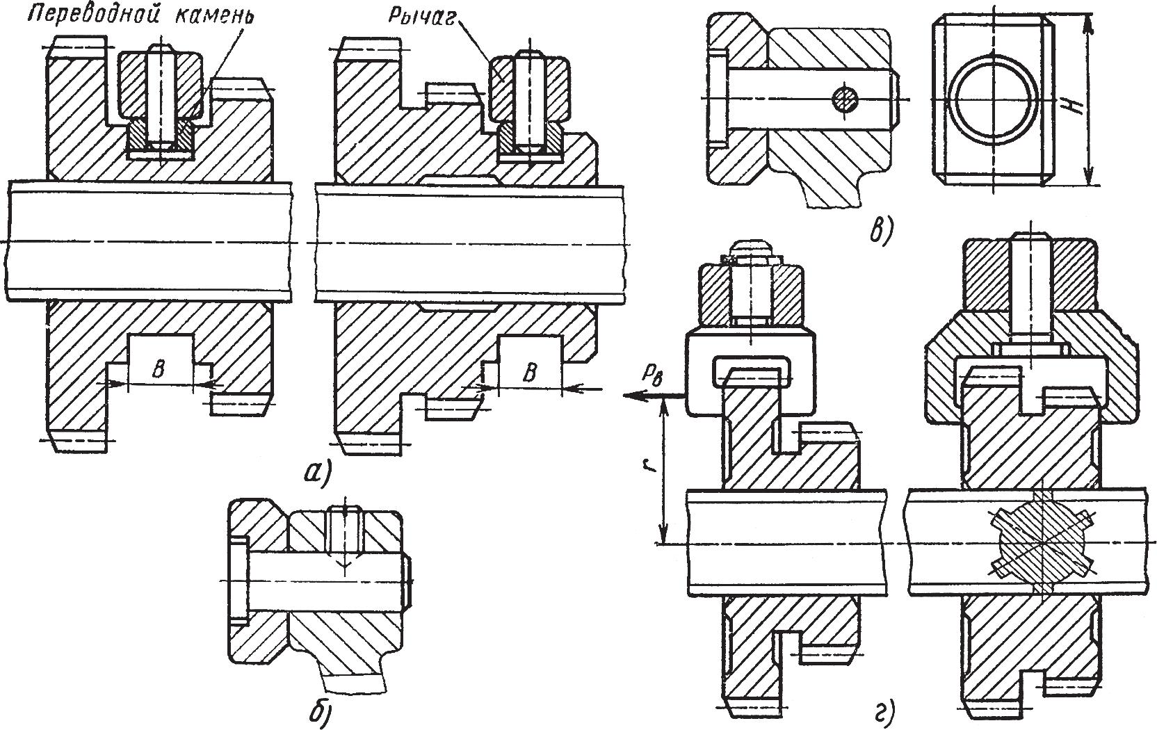 Конструкции для перемещения блока шестерен