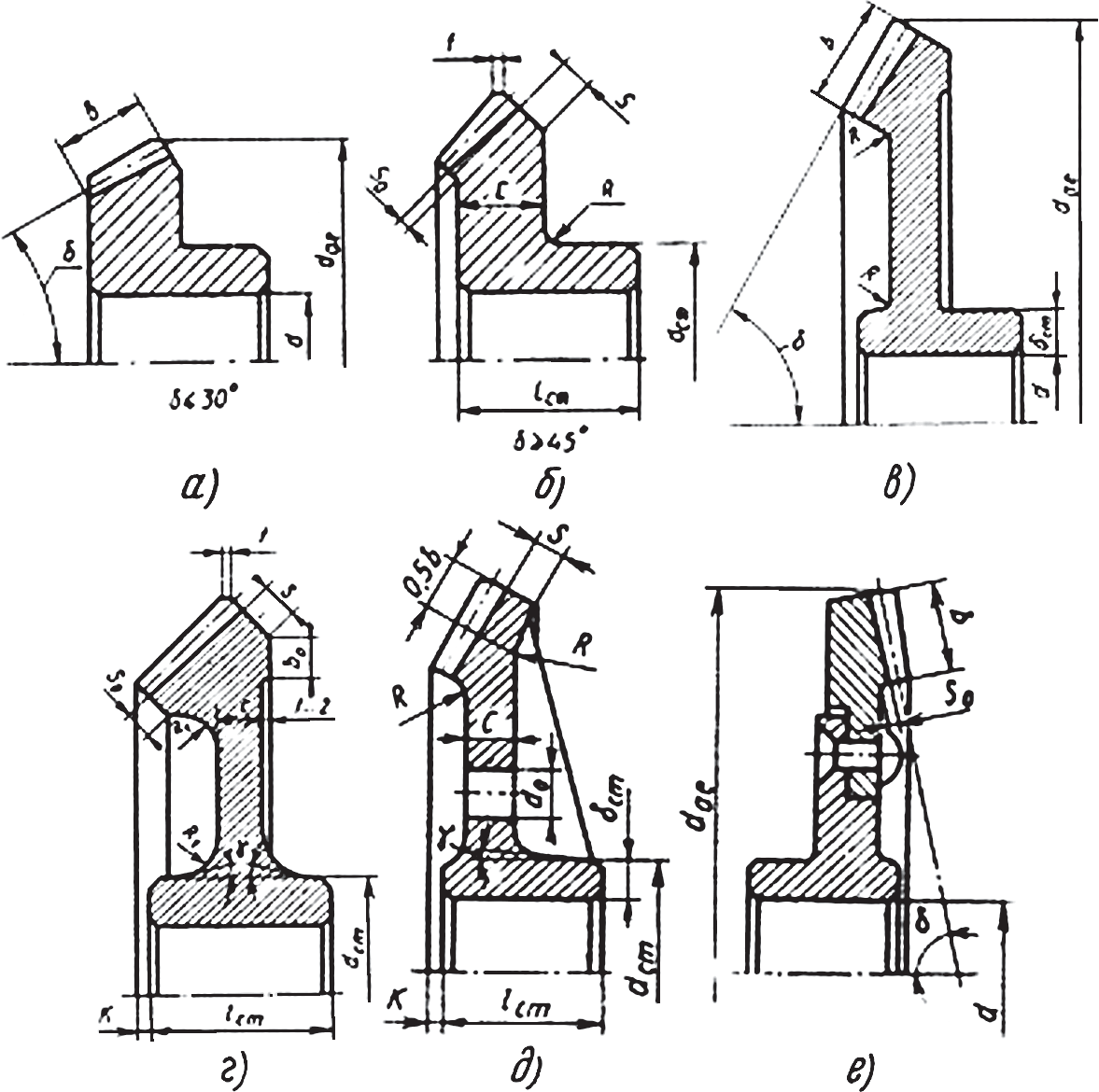 Конструкция конических зубчатых колес
