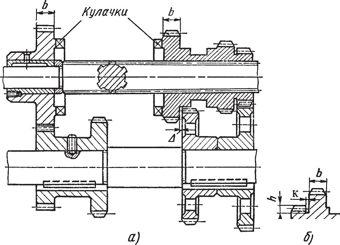 Конструкция коробки передач с блоком шестерен и кулачковой муфты