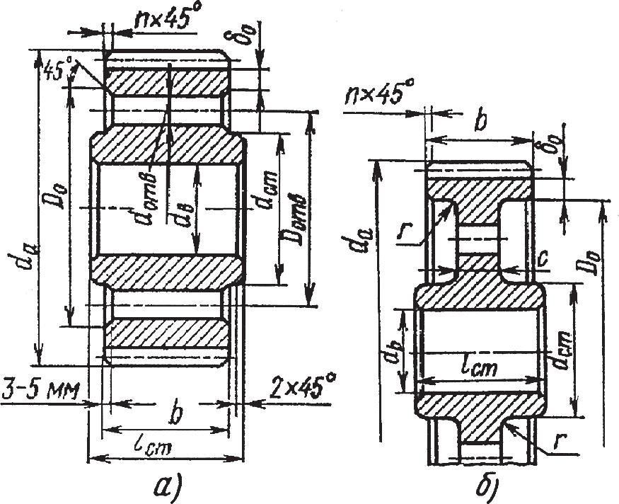 Конструкция кованых зубчатых цилиндрических колес