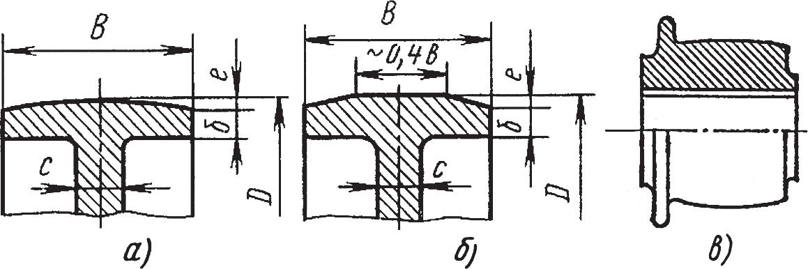 Конструкция обода шкивов