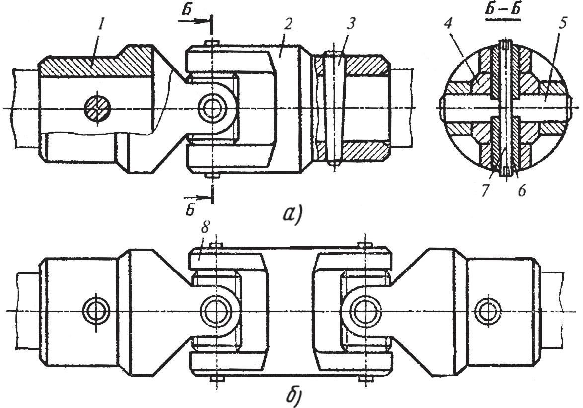 Конструкция одношарнирной и спаренной двухшарнирной муфты