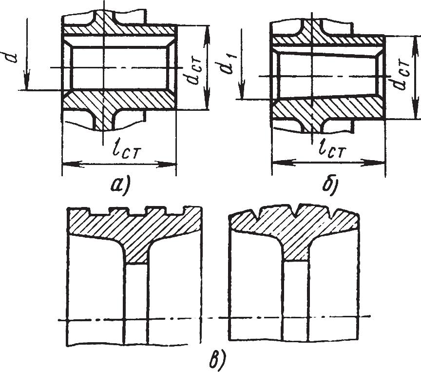 Конструкция шкивов