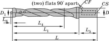 Конструкция сверла с МНП с направляющим перетачиваемым механически закрепляемым сверлом