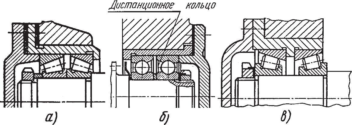 Конструкция узла опоры с фиксированной парой подшипников