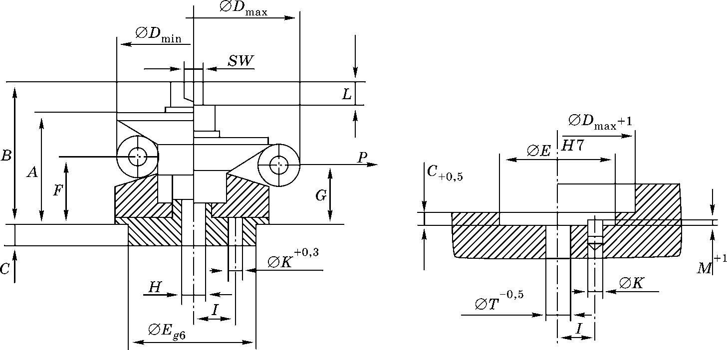 Конструкция зажимного элемента для приспособлений