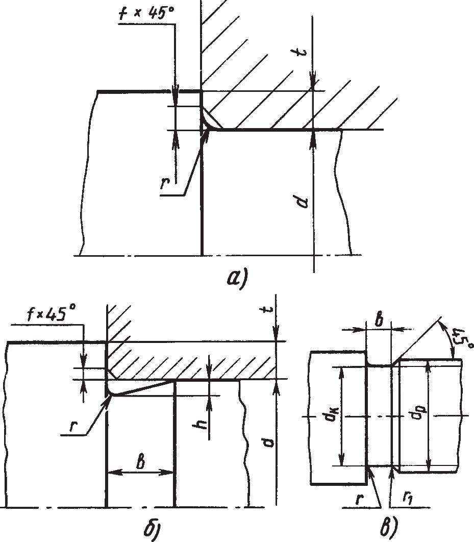Конструктивные переходы в местах изменения диаметров вала