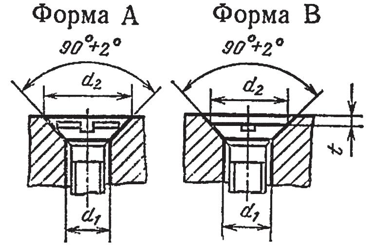 Конструктивные размеры углубленных опорных поверхностей под винты с потайной головкой по ГОСТ 12876-67