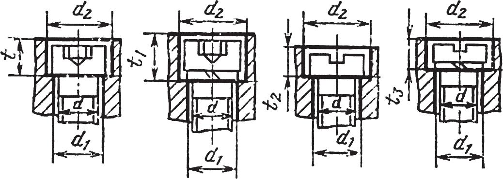 Конструктивные размеры углубленных опорных поверхностей мест крепления под винты с цилиндрической головкой по ГОСТ 12876-67