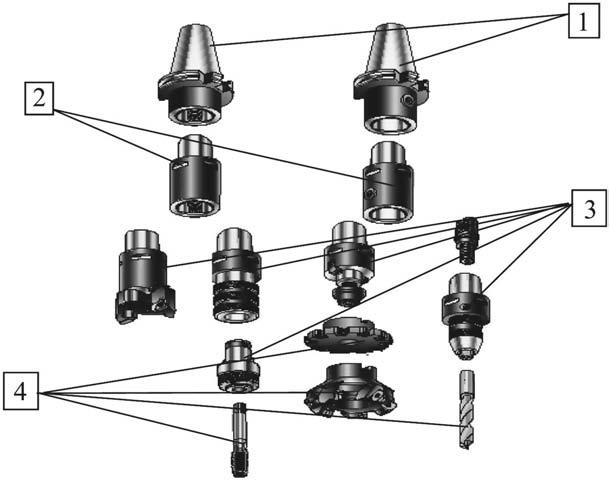 Модульная инструментальная система