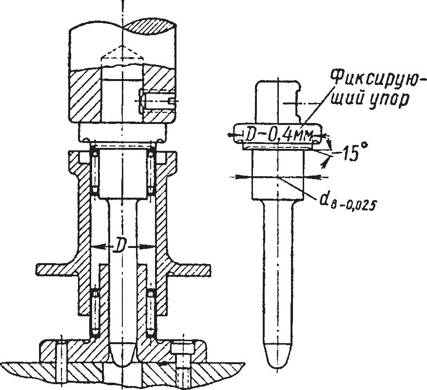 монтаж игольчатого некомплектного подшипника с тонкостенным штампованным наружным кольцом