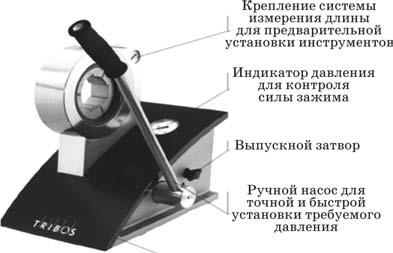 Монтажный блок для закрепления инструмента с цилиндрическими хвостовиками за счет упругих деформаций втулок (переходников)