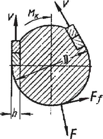 Нагрузки в шпоночном соединении с тангенциальными шпонками