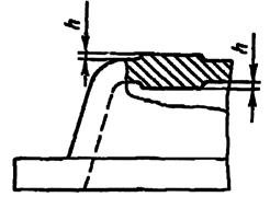Наименьшая высота h обрабатываемых платиков и бобышек