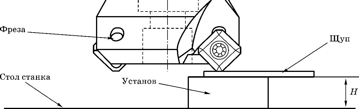 Настройка размера инструмента по координате Z по установу, размер которого приведен в карте наладки и на операционных эскизах в технологическом процессе