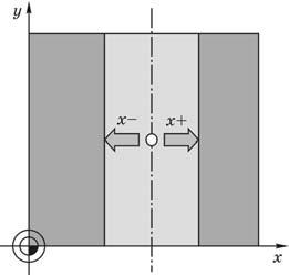 Назначение оси симметрии в качестве опорной точки