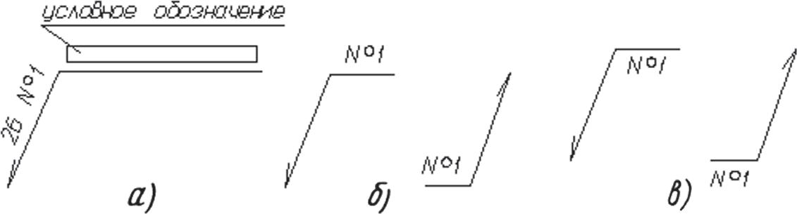 Обозначение одинаковых швов