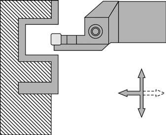 Обработка торцовых канавок по схеме чернового удаления металла методом осевого врезания и чистовой обработки по контуру