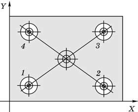 Определение опорной точки по четырем отверстиям