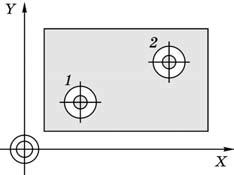 Определение угла поворота по двум отверстиям