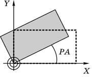 Определение угла поворота