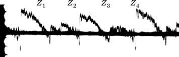 Осциллограмма составляющей силы фрезерования Ру при концевом фрезеровании титанового сплава ВТ20