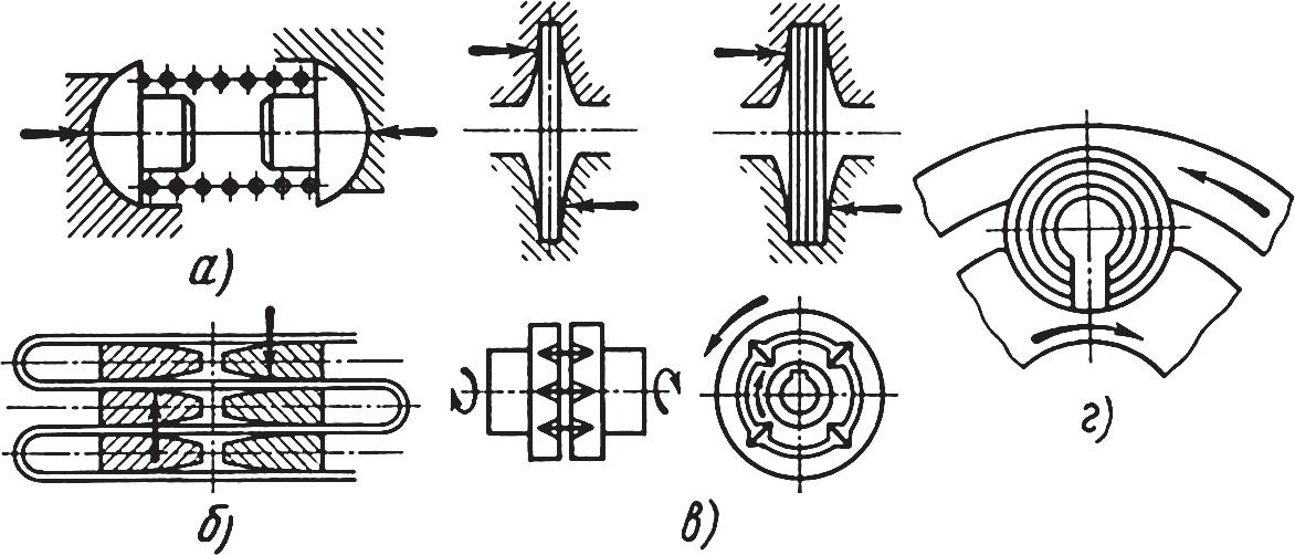 Основные типы металлических стальных упругих элементов муфт