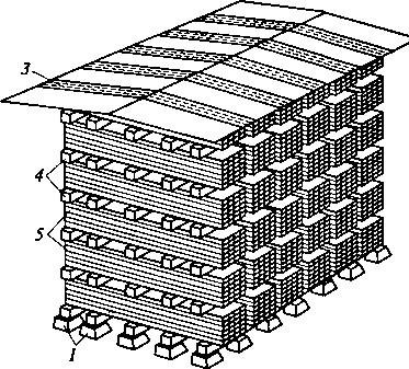 пакетный штабель