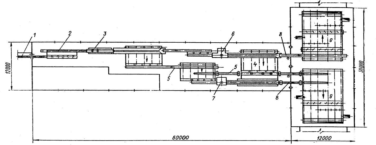 План лесопильного цеха с головными многопильными круглопильными станками