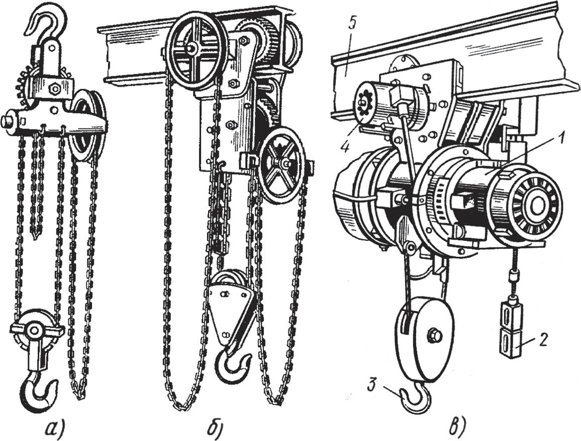 Подъемные устройства, применяемые при сборочных работах