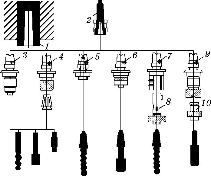 Применение модульной инструментальной системы для станков фрезерносверлильно-расточной группы