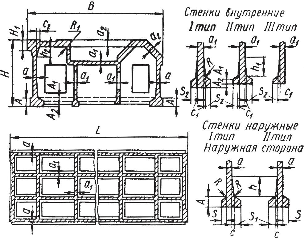 Пример конструкции станины с условными размерами
