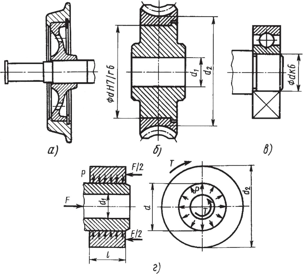 Примеры прессовых соединений деталей