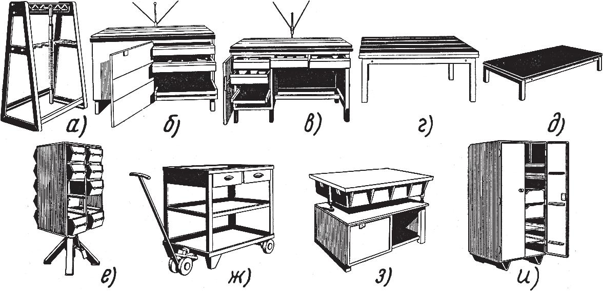 Приспособления и оборудование для сборочных работ
