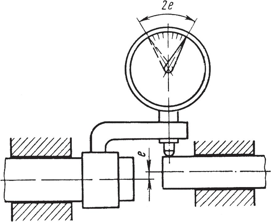 Проверка соосности валов приспособлением с индикатором