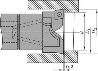Расточной блок, работающий по методу деления ширины среза