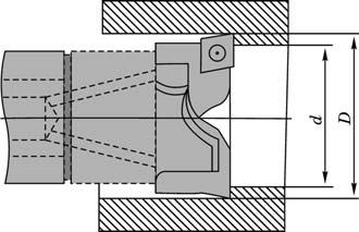 Расточной блок, работающий по методу деления толщины среза