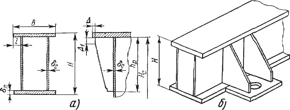 Размеры и форма сечения балок