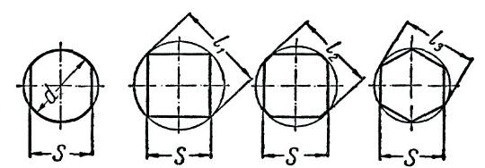 Размеры лысок, квадратов и шестигранников под ключ