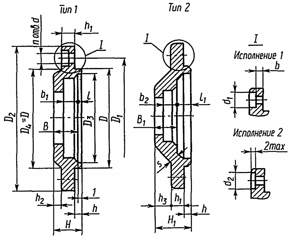 Размеры прижимных крышек с отверстиями для манжетных уплотнений