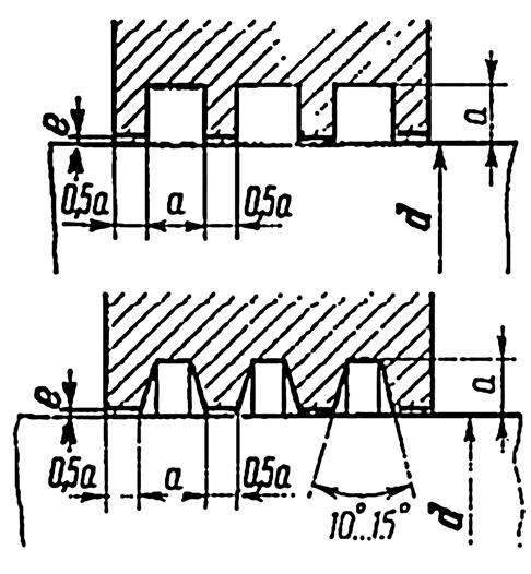 Размеры щелевых уплотнений с кольцевыми проточками